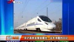 京沪高铁发行价